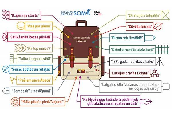 «Школьная сумка Латвии» в Латгальском культурно-историческом музее